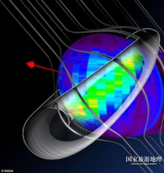 这个模型展示了太阳系周围的能量带。来自太阳风的中性氢原子在这里穿越局部银河磁场。图中很长的对角线解释了这个过程。
