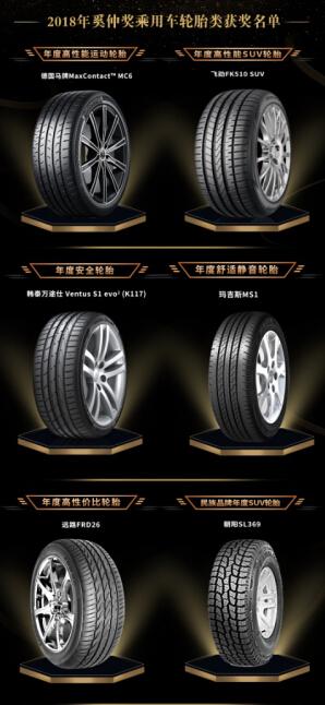 行业媒体证明 2018年度奚仲奖乘用车轮胎评选出炉