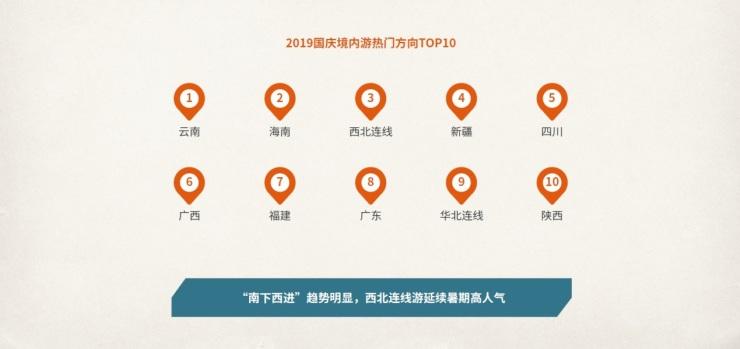 青藏线旅游
