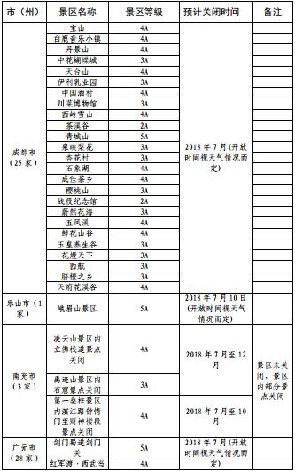 四川省旅游发展委员会安全提示